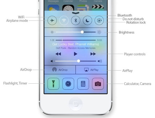 Control center iphone ios7